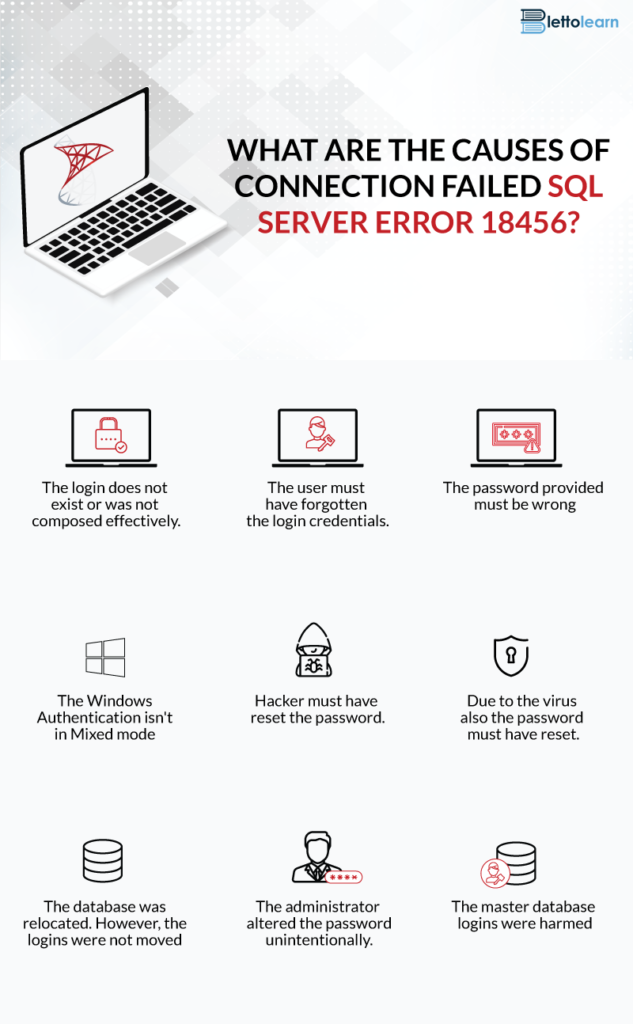 How to fix Microsoft SQL server error 18456 - Manual guide